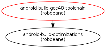Build Android with GCC 4 8 toolchain : Blueprints : axDev-aosp