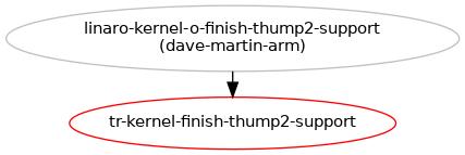 Finish Thump2 Support : Blueprints : Linaro
