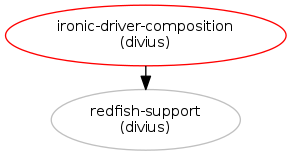 Support using new-style dynamic drivers : Blueprints : tripleo