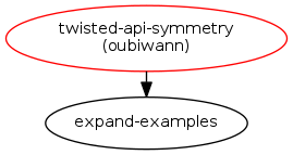 Bring txZMQ into API-symmetry with Twisted Endpoints