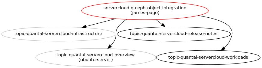 Ceph Object Integration with OpenStack : Blueprints : Ubuntu